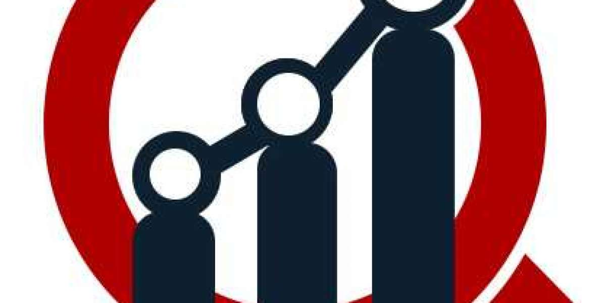 Interactive Advertising Market  Trends, Gross Margin, Impact Of covide 19 on Emerging  Technology and Forecast 2027